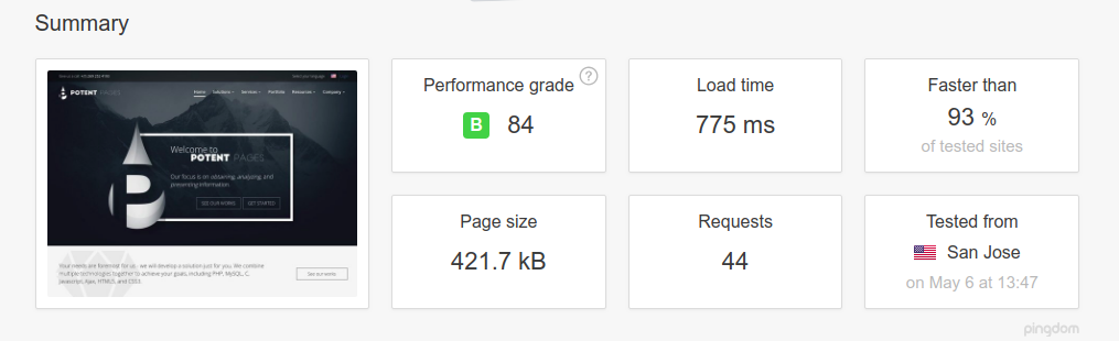 Potent Pages' Loading in Under 2s: Pingdom